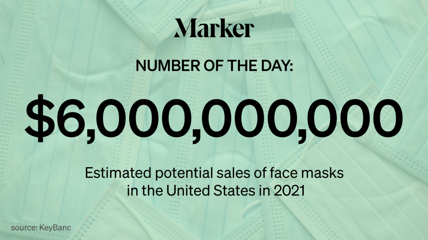 Marker # of the Day: $6 billion — Estimated potential sales of face masks in the U.S. in 2021. Source: KeyBanc