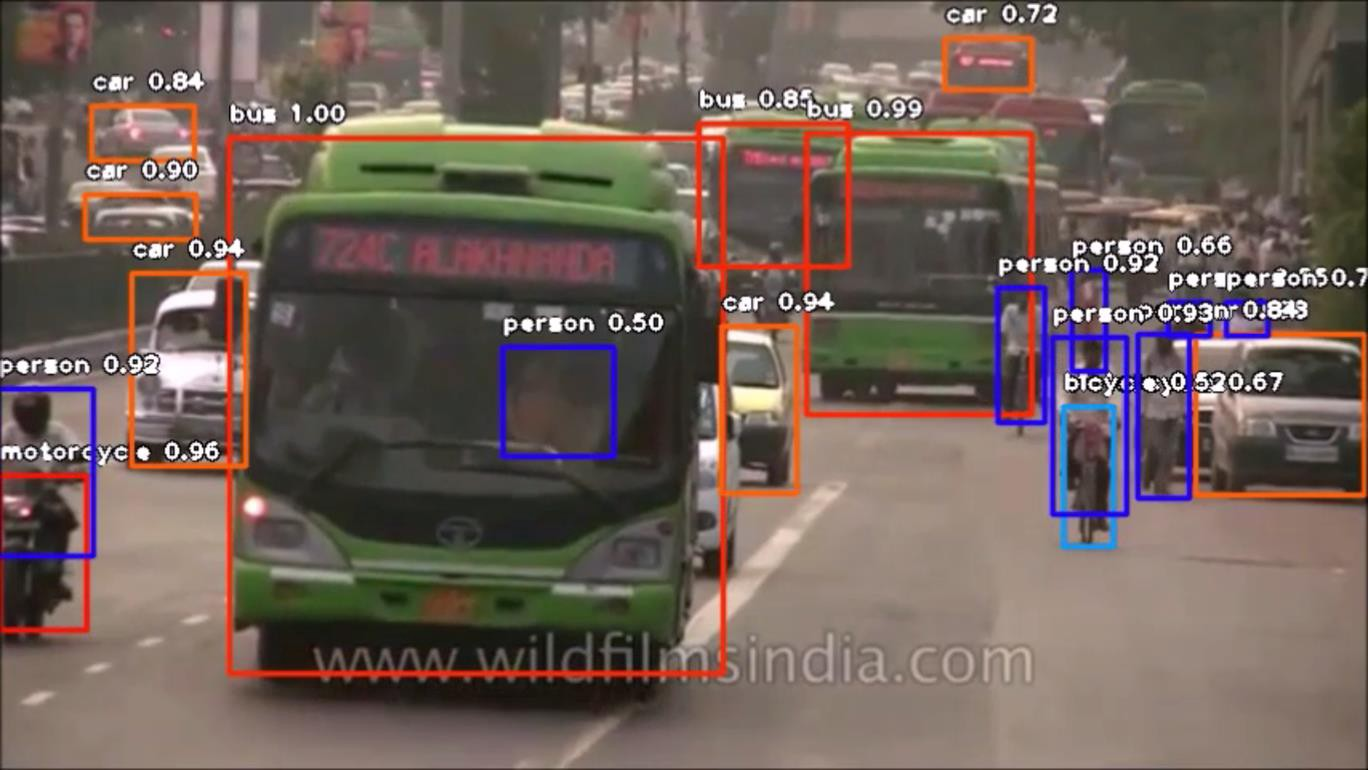 Detecting objects in videos and camera feeds using Keras, OpenCV