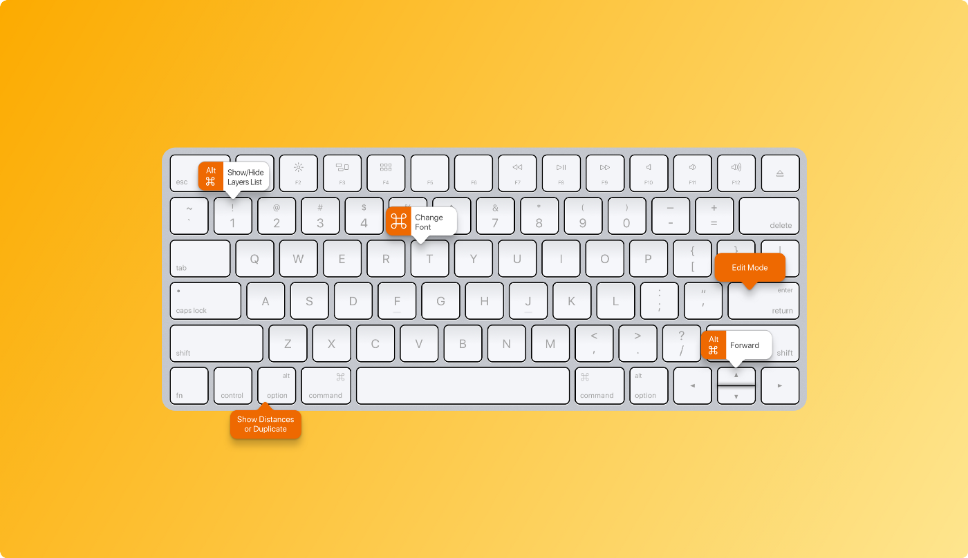 The featured image for this article that I created in Sketch. It shows a Mac keyboard against an orange background.