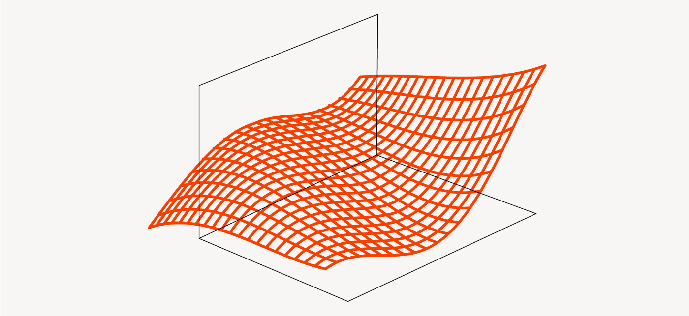 A curved plane is drawn on a stylised, 3d coordinate system.