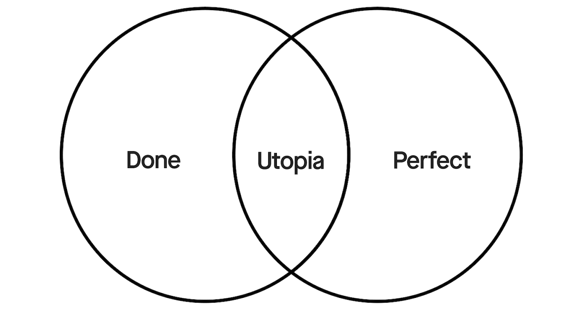A Venn diagram, for the words Done and Perfect, where the intersection is the word Utopia.