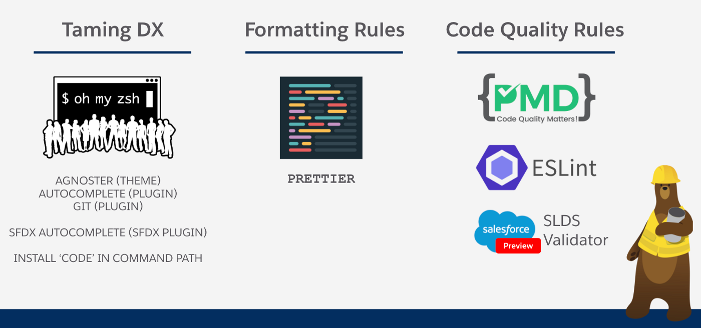 Three pillars for DX, Formatting and Code Quality showing tool icons