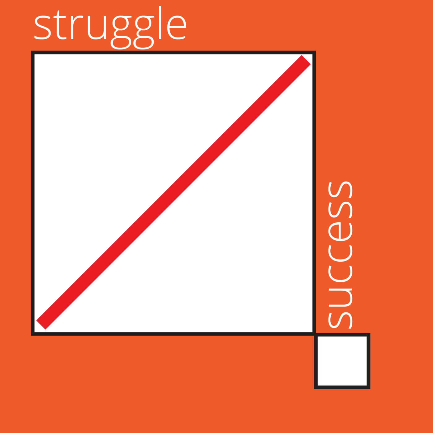 No one wants to see the struggle, just the success