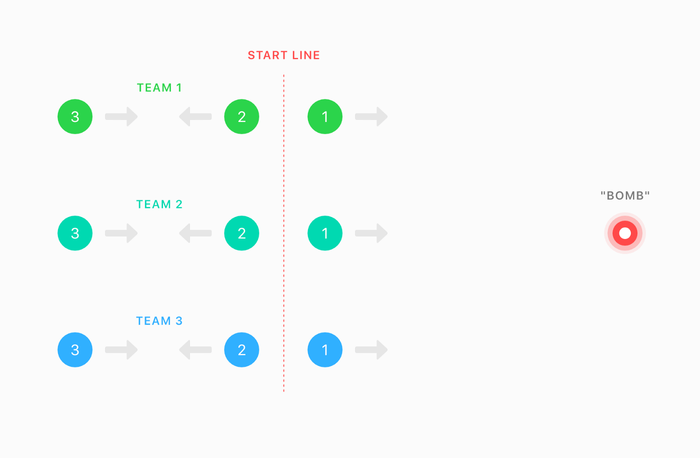 20 Team Building Activities That Your Team Won't Sigh At