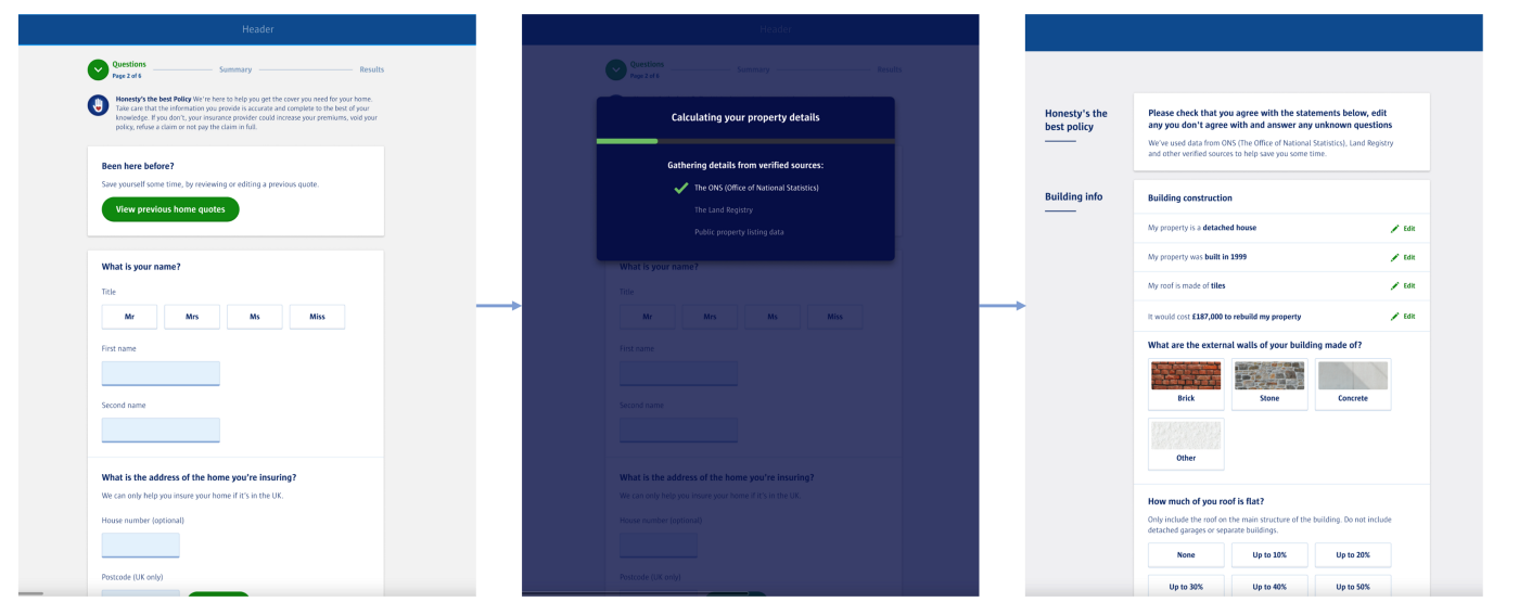 Pictures of the Compare the Market Home Insurance prototype, where a user is asked for their address, then shown a loading screen, which then leads to a page where information about their property is displayed