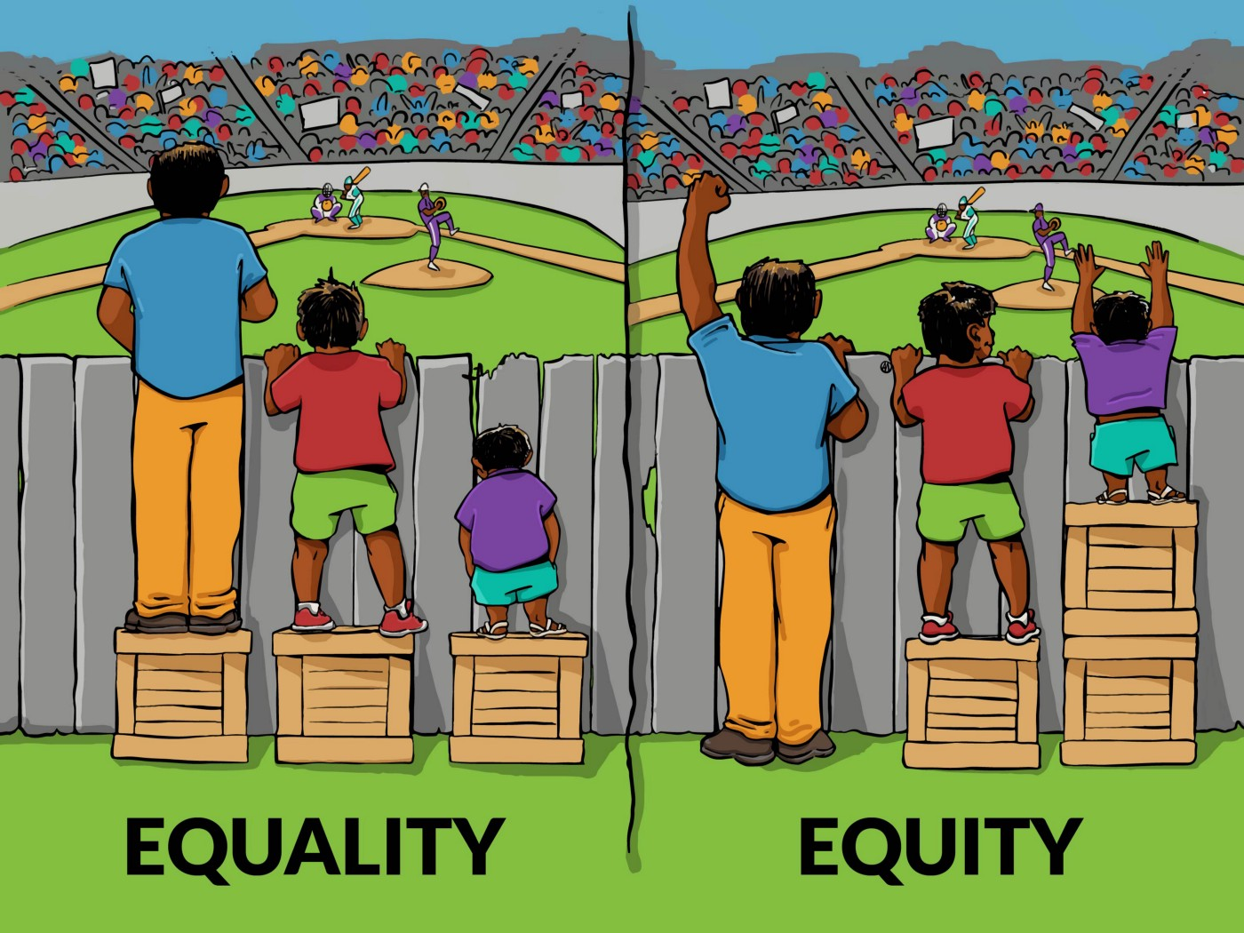 there are two images—on the left three people of different heights stand on a box of equal size so they can see over the fence to watch a baseball game, only this only makes it possible for two of the people to see over the fence. On the right, the person on the left has no box, the person in the middle stands on one box. The person on the right stands on two. Now everyone can see over the fence.