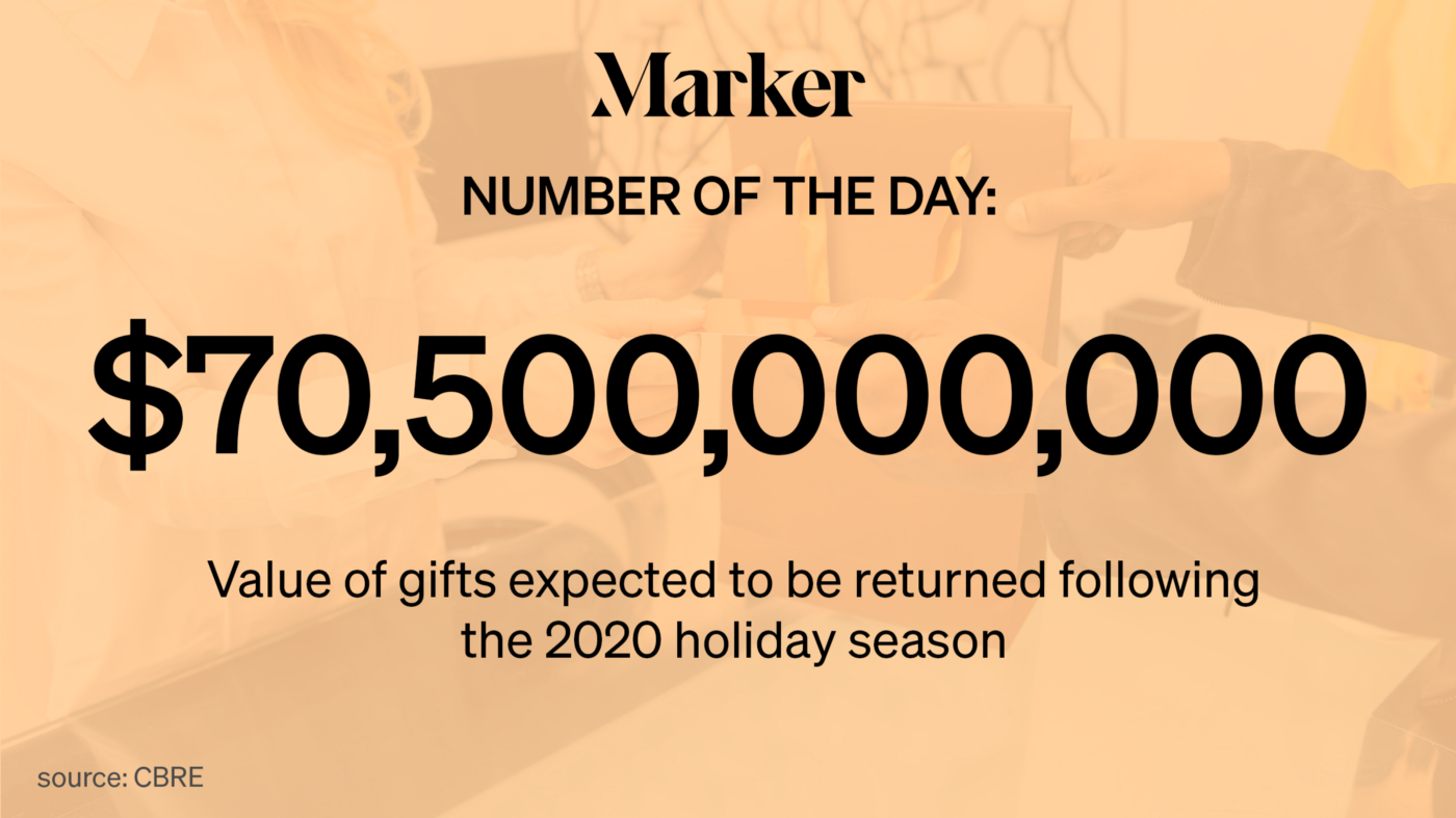 $70.5 billion: Value of gifts expected to be returned following the 2020 holiday season—Source: CBRE