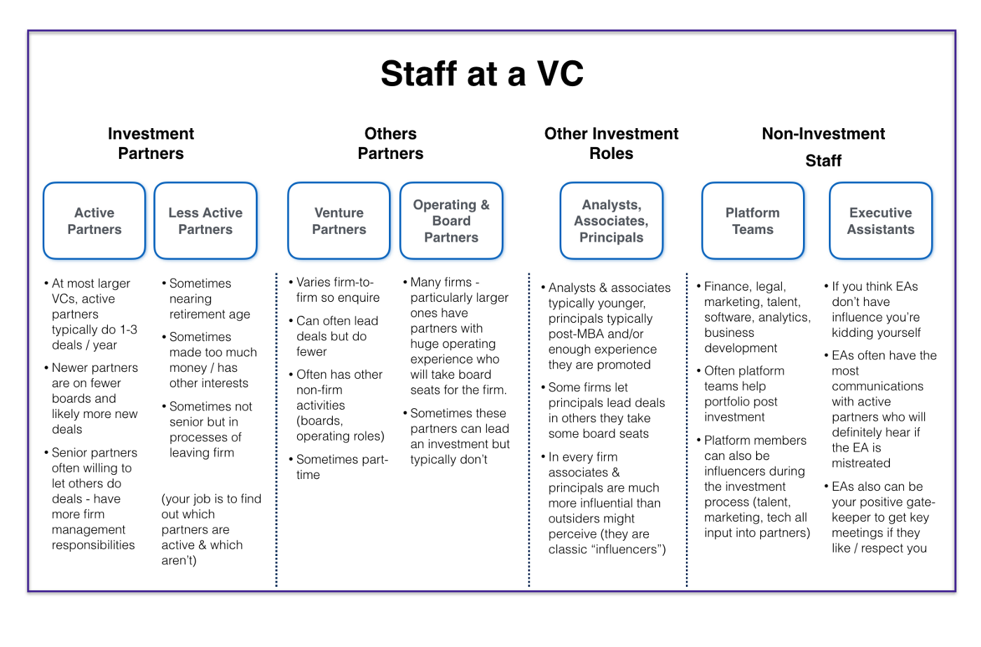 """How to Improve Your Odds of Getting to Yes with a VC — """"Land and Expand"""""""