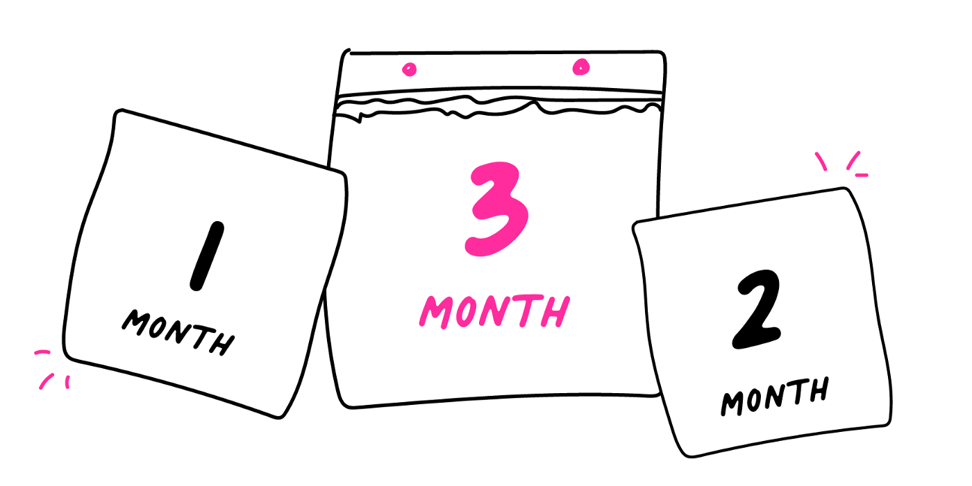 An illustration of a calendar with 2 pieces of paper pulled of with month 1, 2 and 3 written on the sheets.
