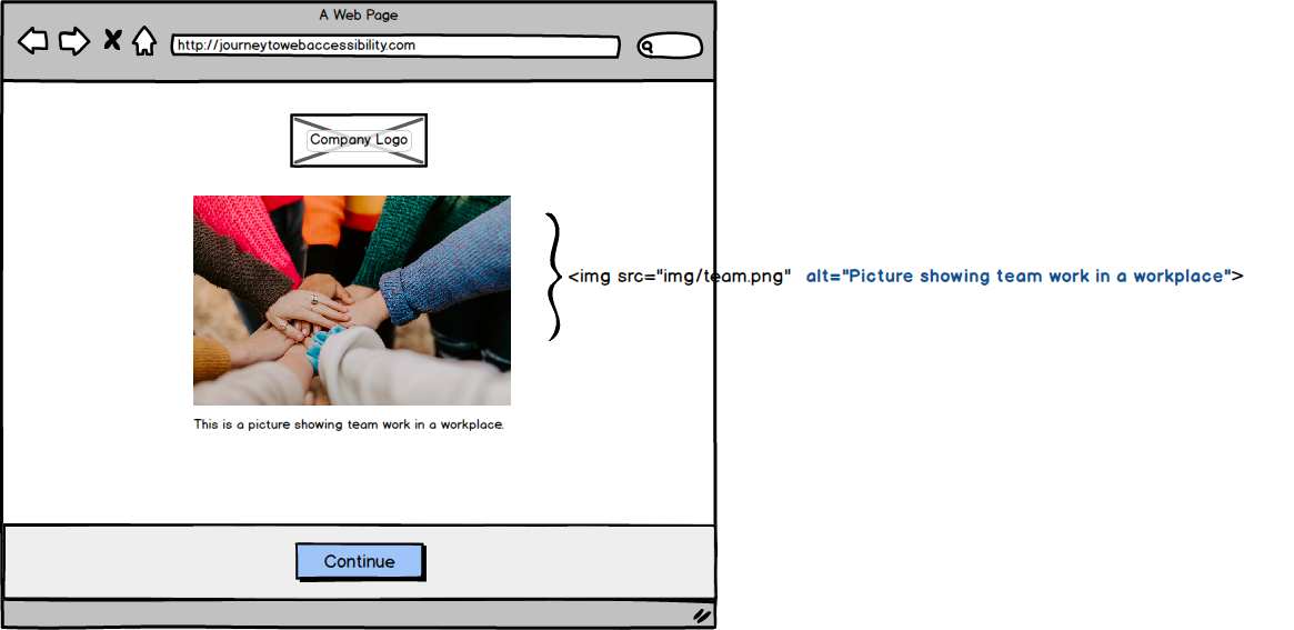An example web interface where the designer can add alternative text