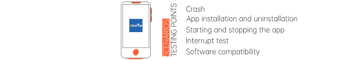 mobile app testing points with actual scenarios-51testing