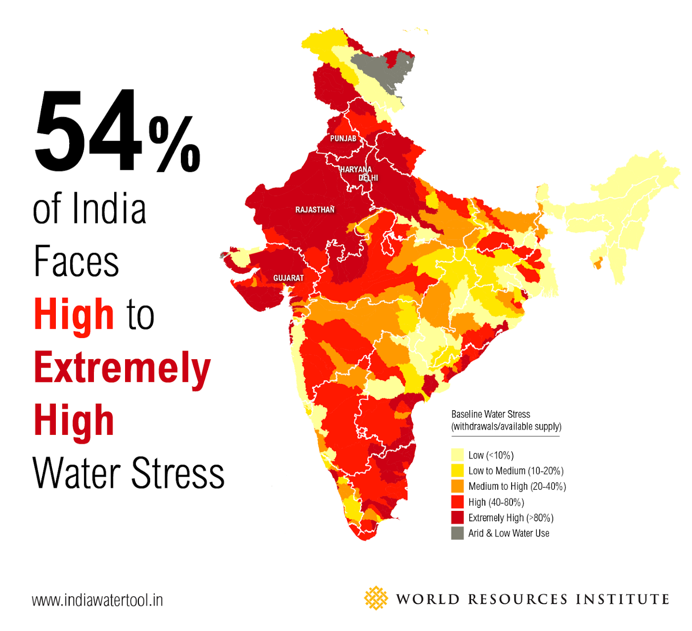 WATER — The bane of the Indian farmer - Sangam Ventures - Medium