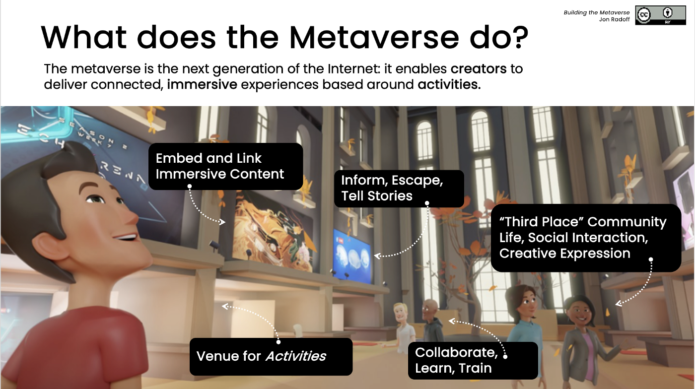 What does the metaverse do? Jobs performed by the metaverse. Venue for activities.
