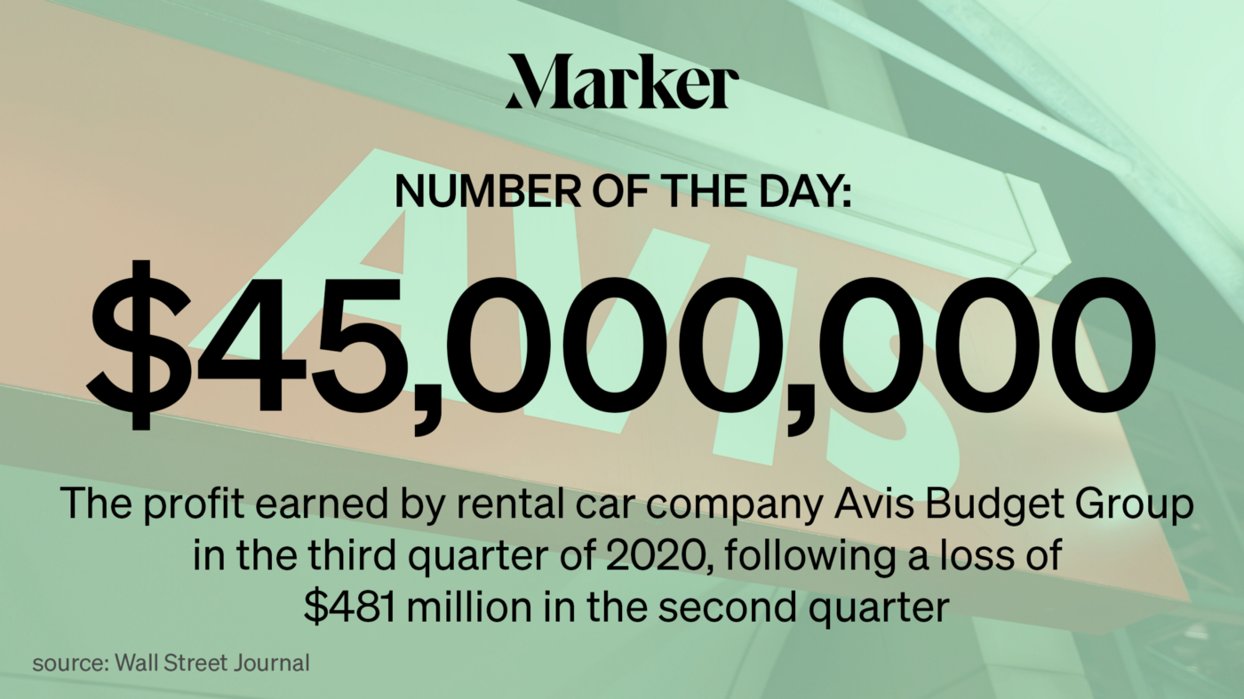 $45 million—The profit earned by Avis Budget Group in the third quarter of 2020, following a loss of $481 million in Q2.