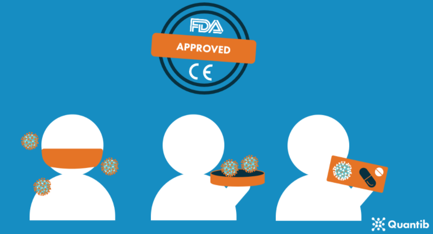 Regulatory approval of medical devices for COVID-19