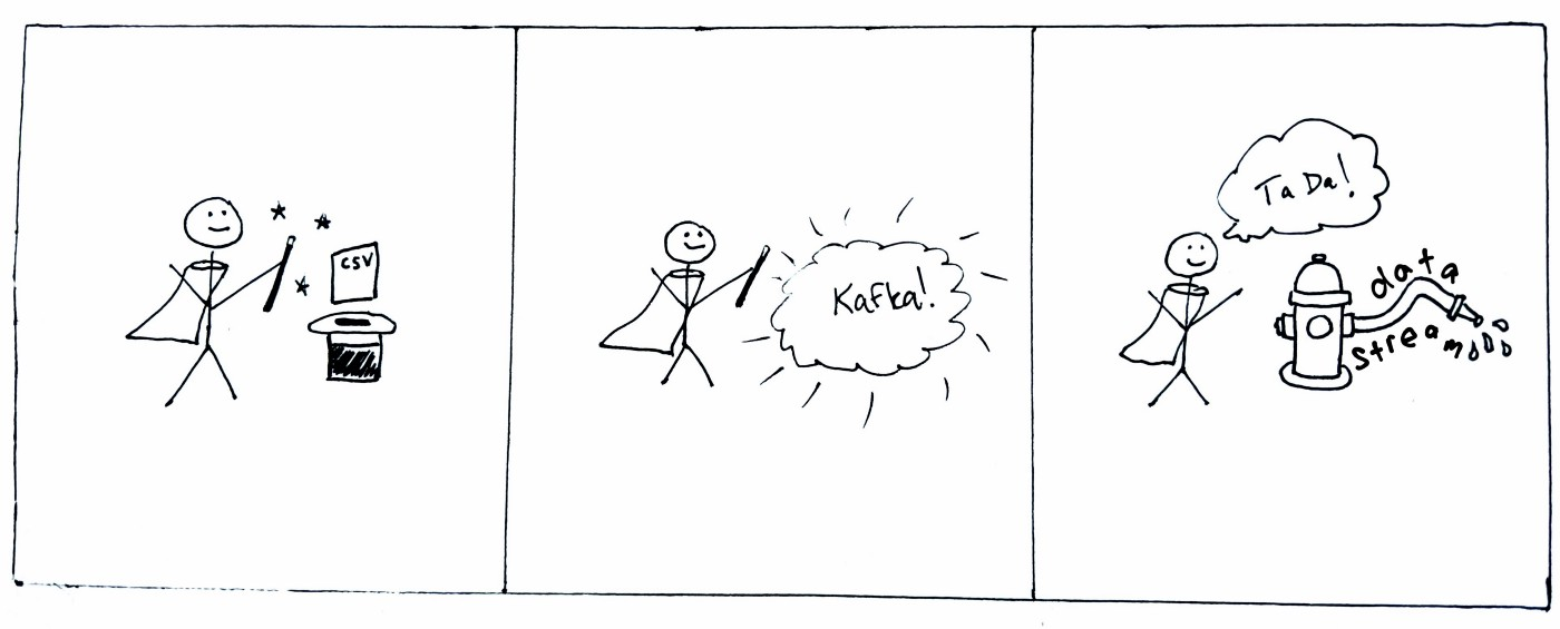 3 frame cartoon of a stick figure magician putting a csv into a magician hat, then a cloud with the word Kafka!, then magically turned into a fire hydrant labeled data stream with water coming out the hose