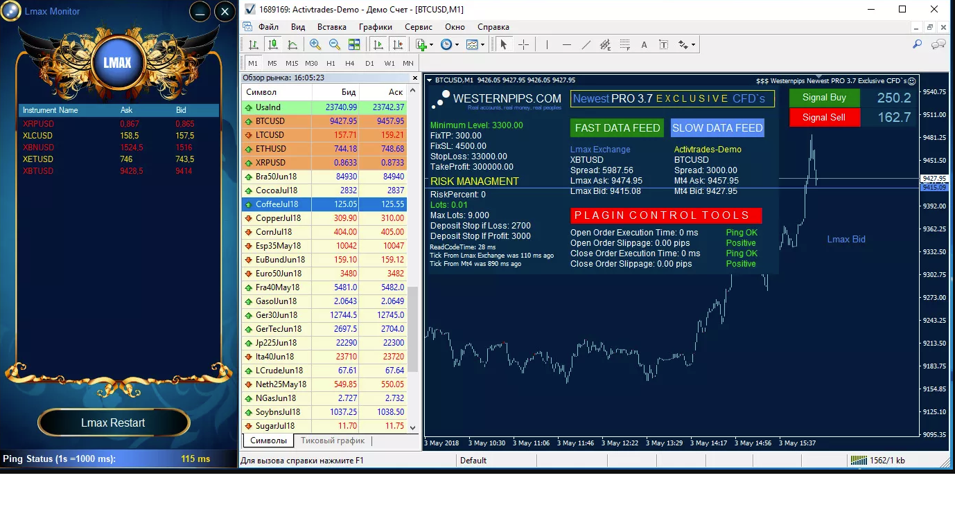 CRYPTO ARBITRAGE FOR MT4/MT5/CTRADER  FAST FEED FROM LMAX/RITHMIC
