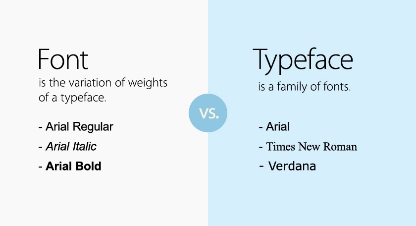 Typography Rules & Best Practices - King Tide - Medium