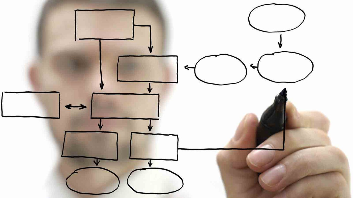 analyze sitemap for design web pages