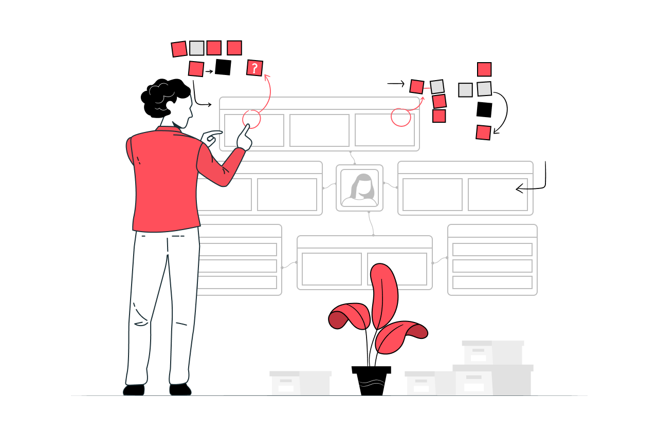 UX Mapping Methods