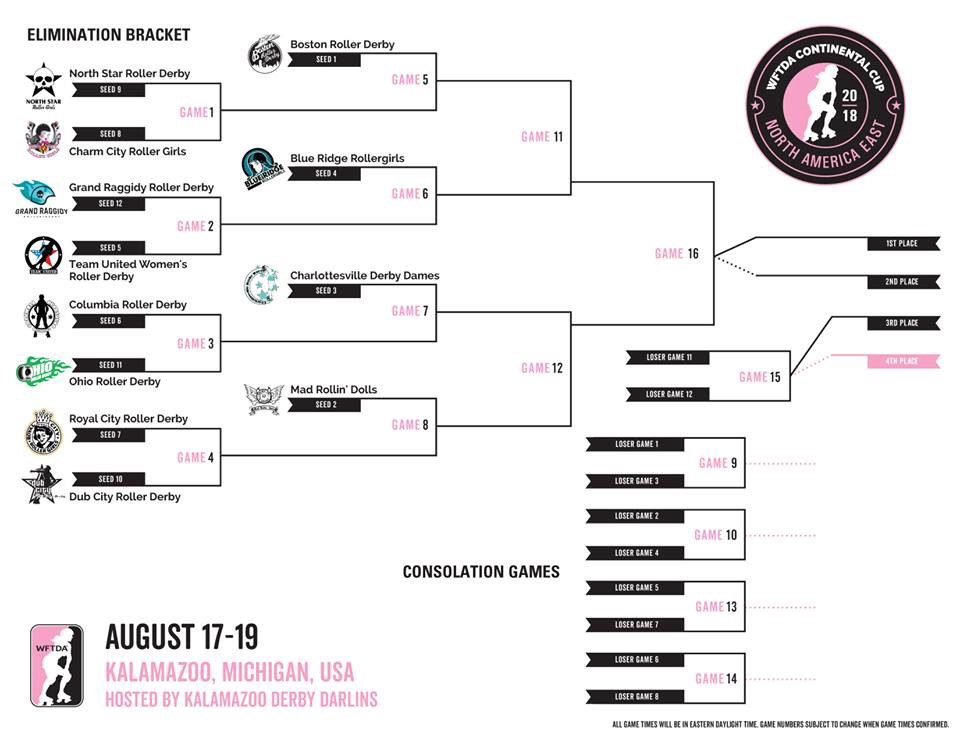 2018 WFTDA Playoff Bracket Releases to a Record Number of Declines