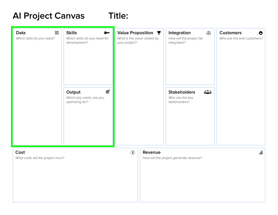Introducing the AI Project Canvas - Towards Data Science