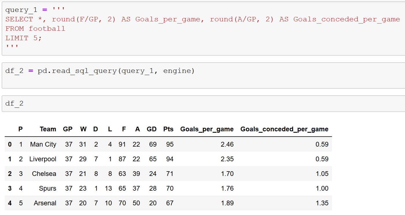 Pandas and SQL together, a Premier League and Player Scouting Example