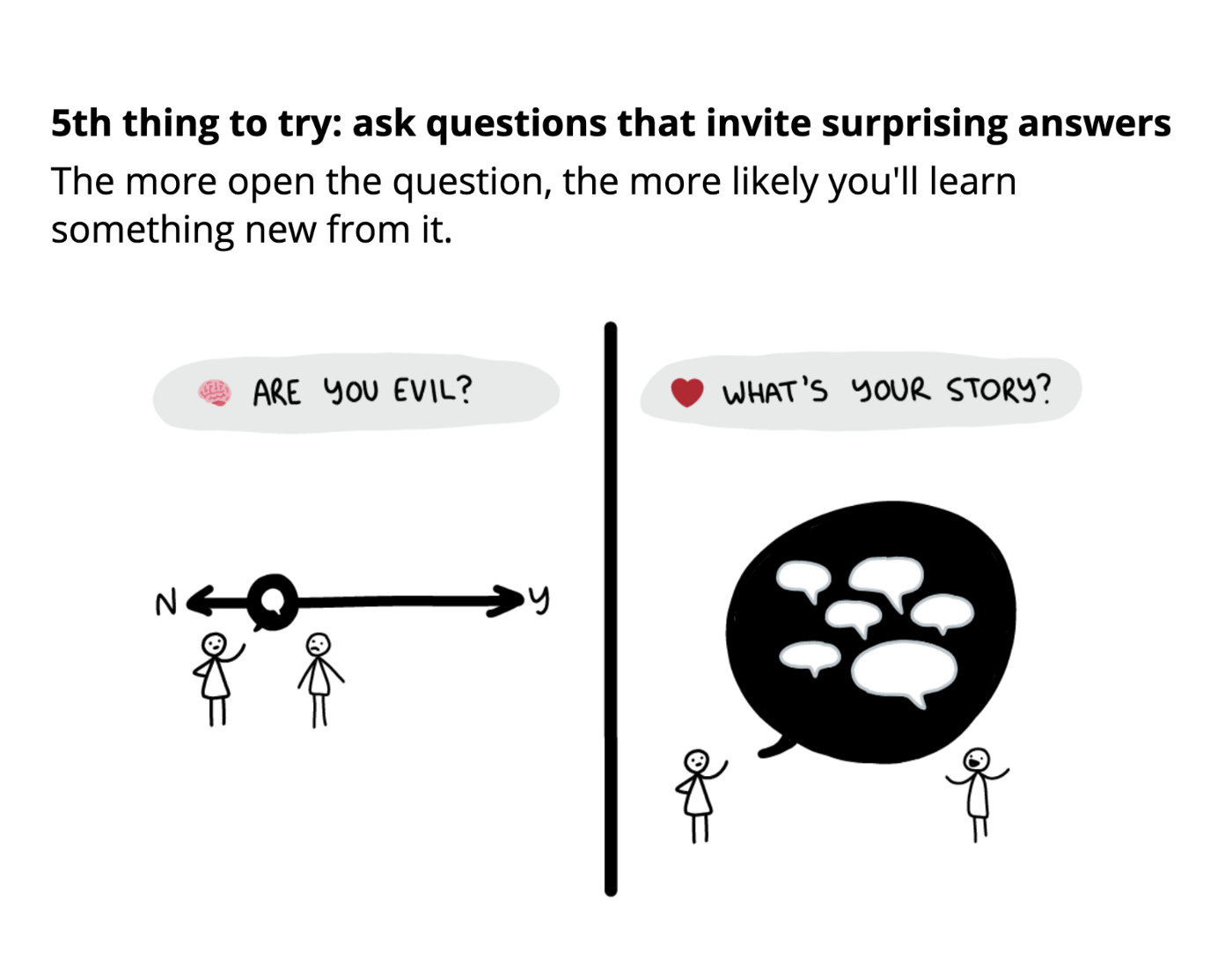 5th thing to try: ask questions that invite surprising answers