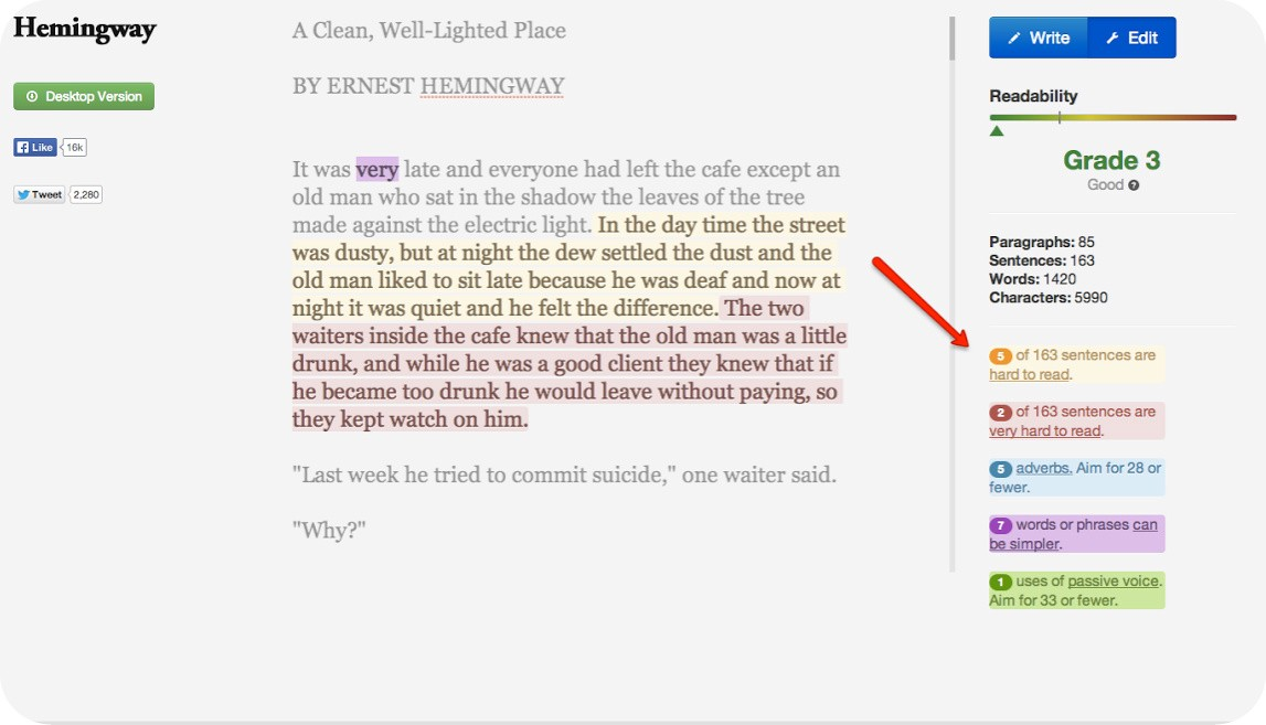 I Tested a Hemingway Short Story on the Hemingway App  Here's the