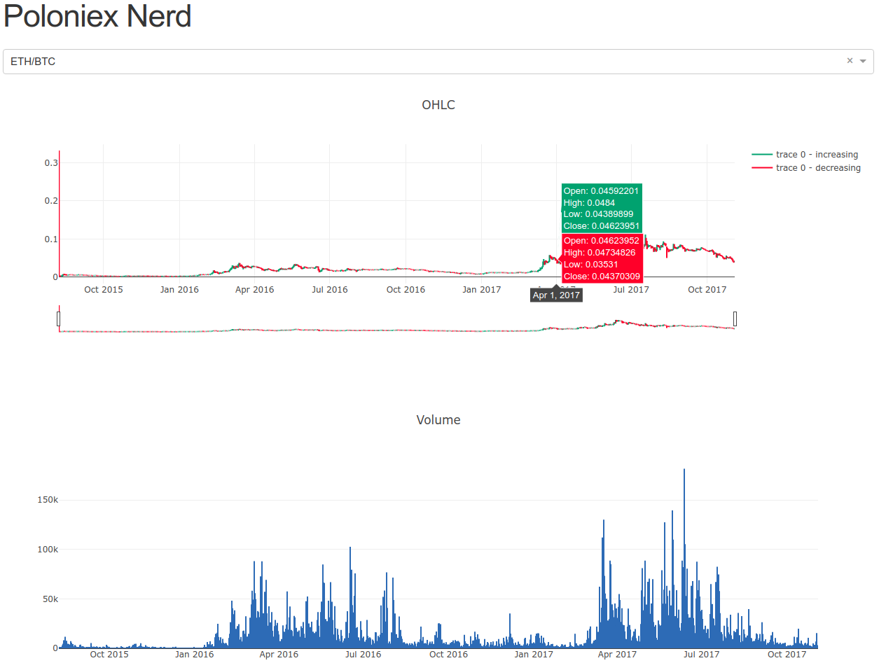 Part 1: A n00bs Guide To Deep Cryptocurrency Trading