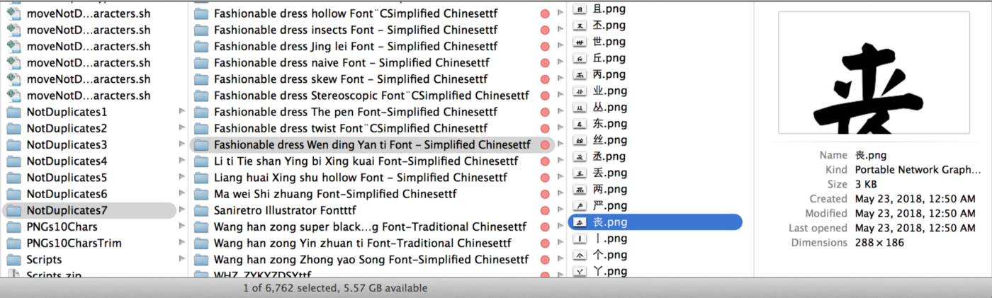Making of a Chinese Characters dataset - Noteworthy - The Journal Blog