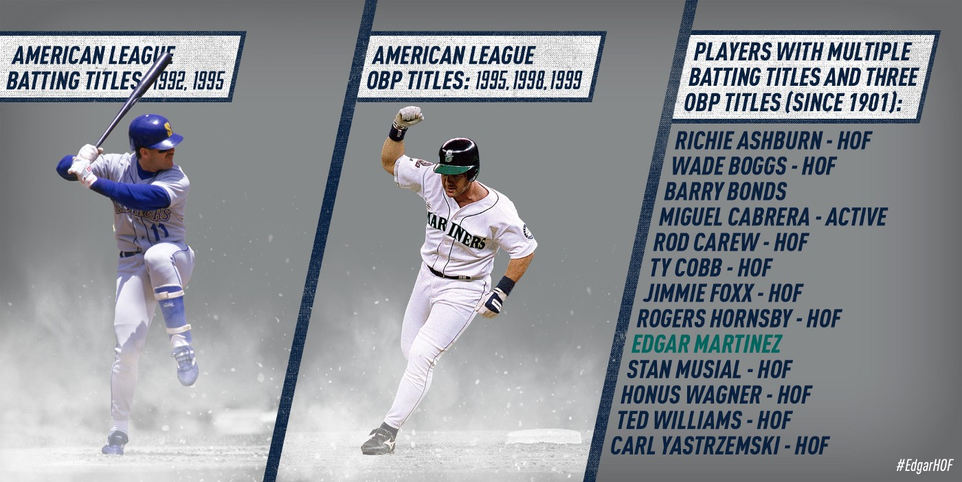 Hall of a Player: Edgar Martinez's Hall of Fame Candidacy