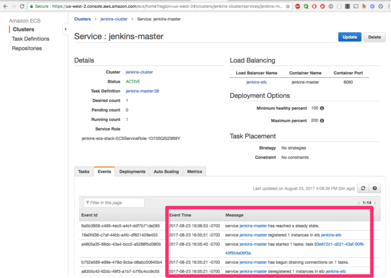 Run Jenkins Infrastructure on AWS Container Service