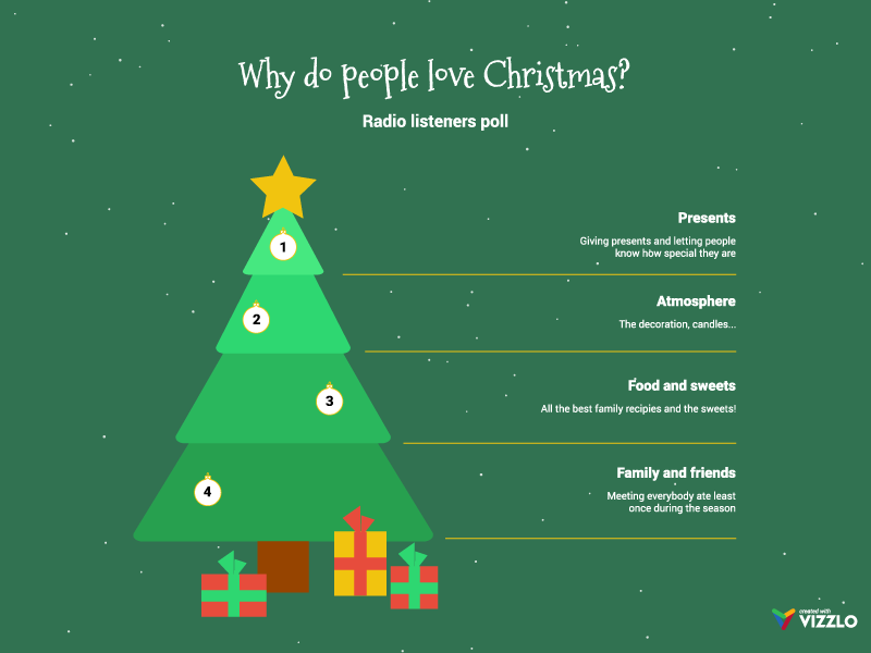 Give Your Presentations A Holiday Twist Vizzlo Blog