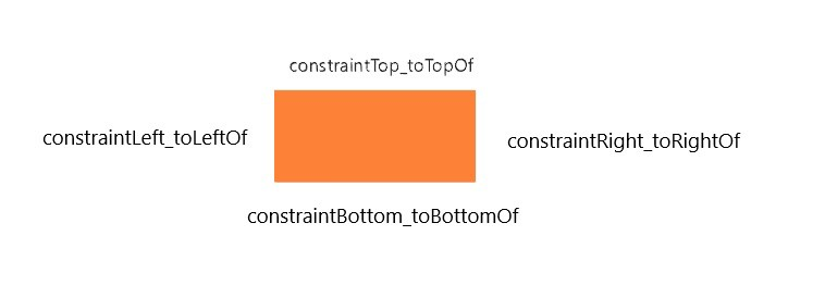 Constraint layout the best layout ever! - AndroidPub