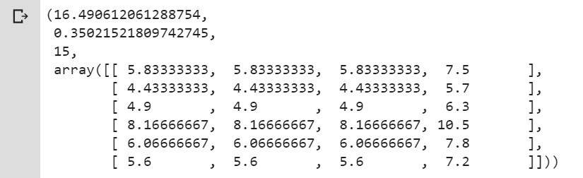 Running Chi-Square Tests with Die Roll Data in Python