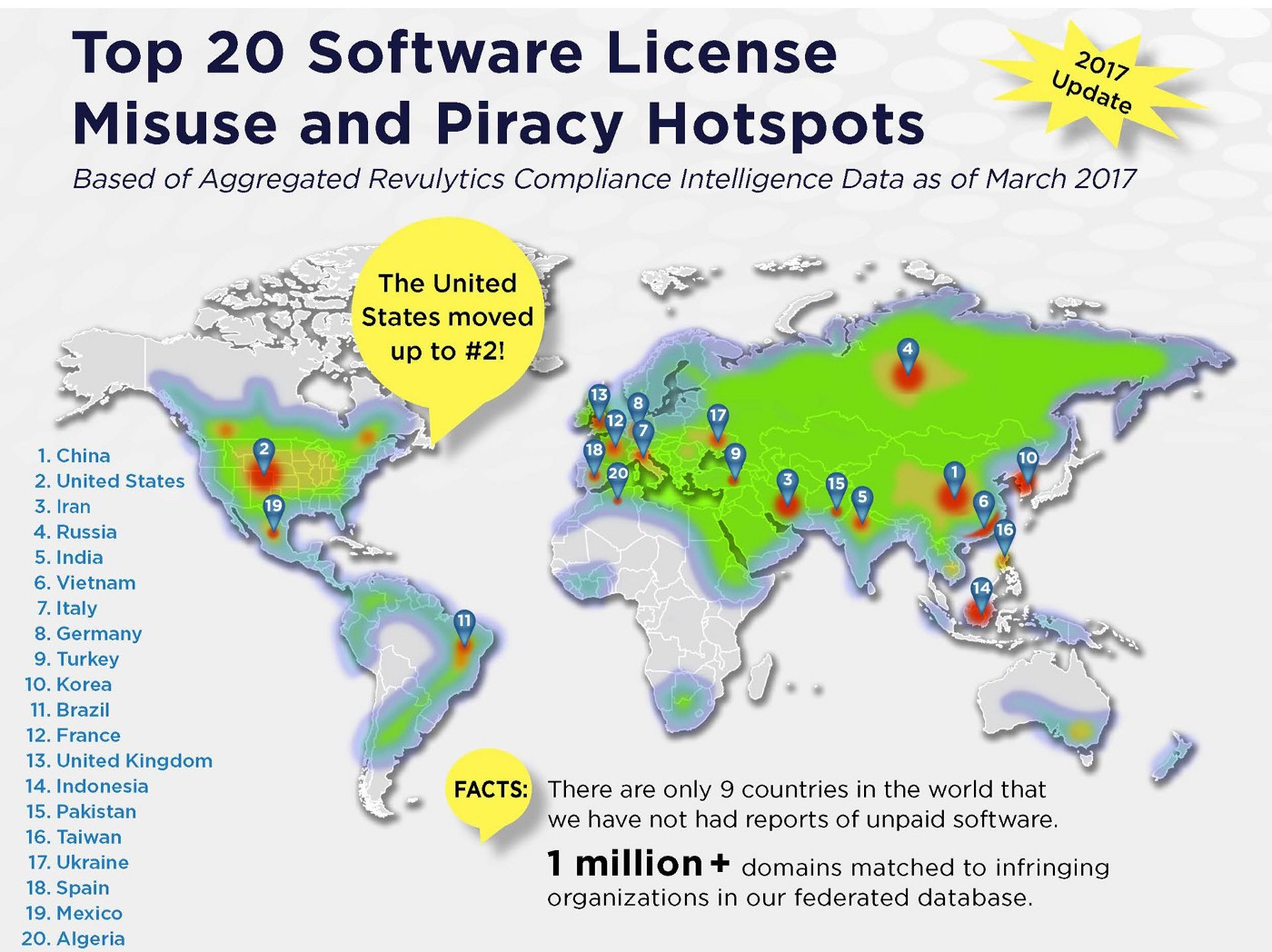 Top 20 Countries for Software Piracy and License Misuse (2017)