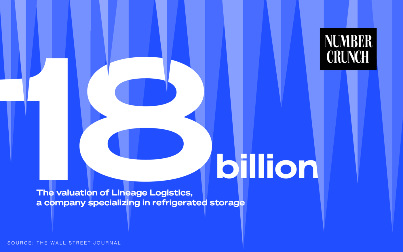 "The text ""$18 billion: The valuation of Lineage Logistics, a company specializing in refrigerated storage Source: The Wall Street Journal"" next to the ""Number Crunch"" logo. Behind the text there is an illustration of icicles."