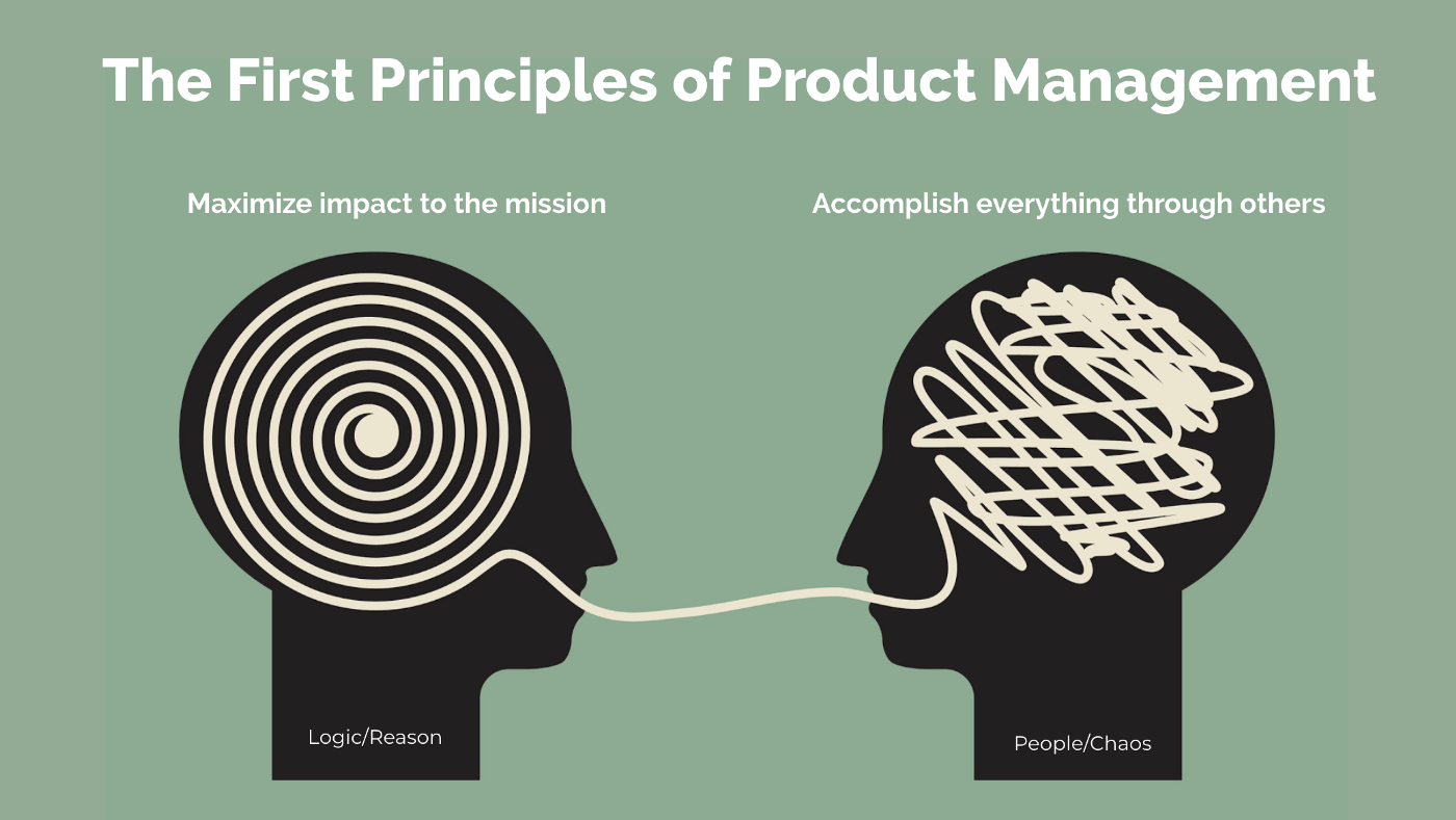 The First Principles of Product Management - The Black Box of
