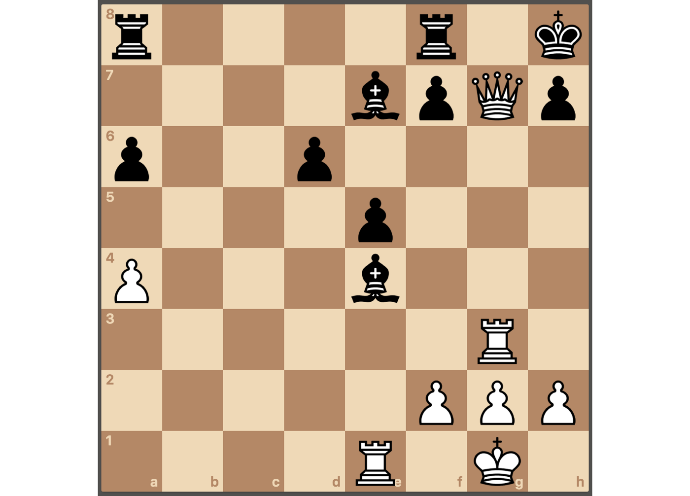 My month-long quest to become a chess master from scratch