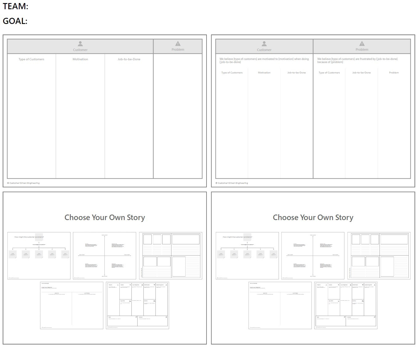 """Image of the """"Journey Map"""" poster, showing the template for where attendees can place their completed activity placards"""