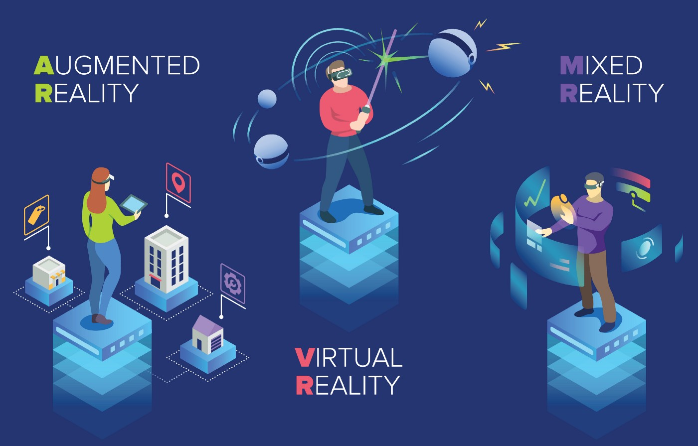 An illustration that showcases an example of augmented reality, virtual reality, and mixed reality.