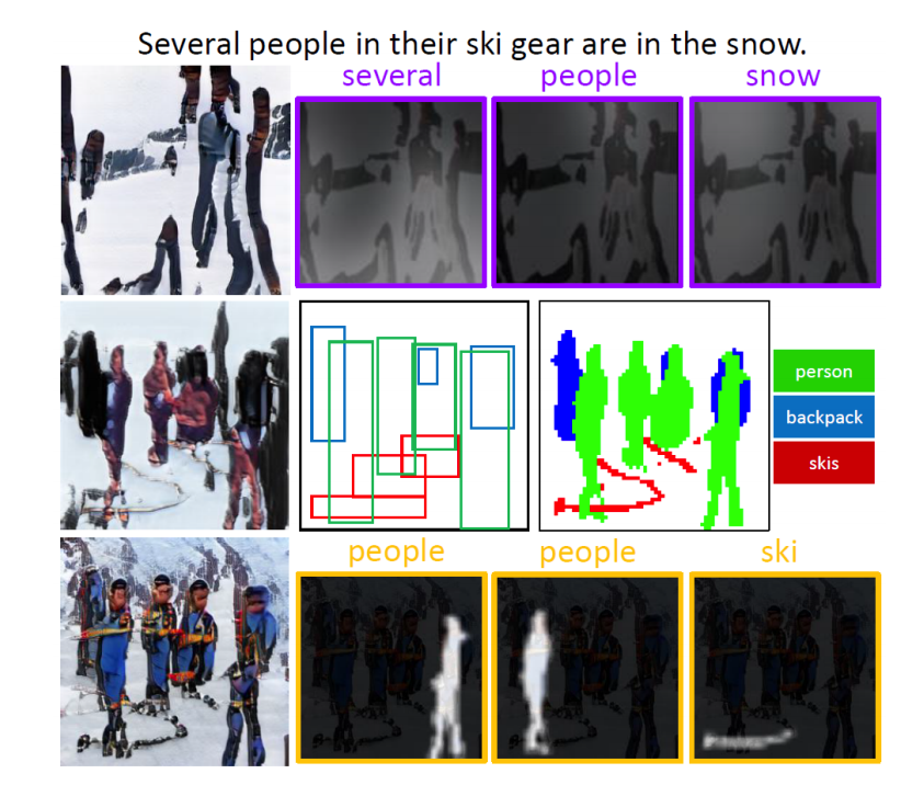 Summarizing popular Text-to-Image Synthesis methods with Python