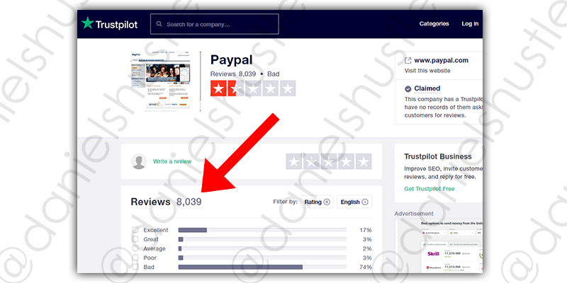 paypals 8000+ reviews on trustpilot showing you that payoneer is better