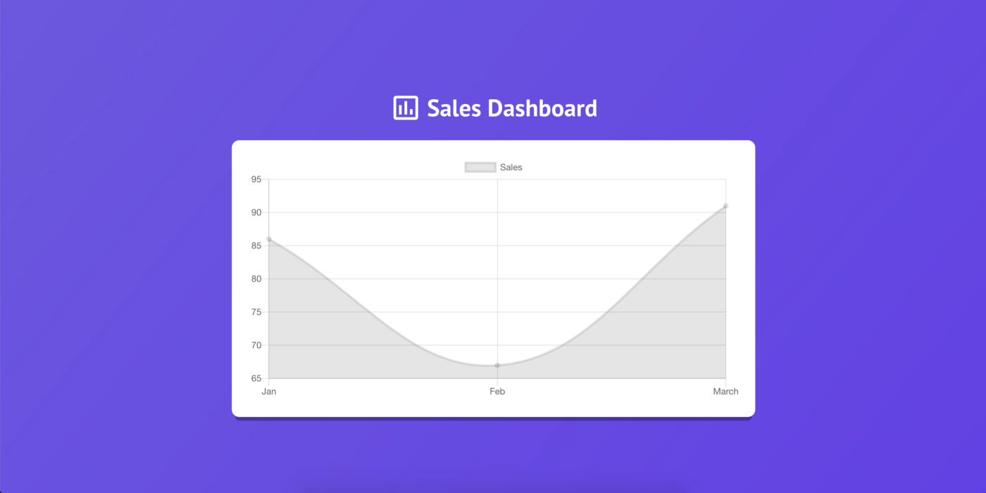 Css Line Chart