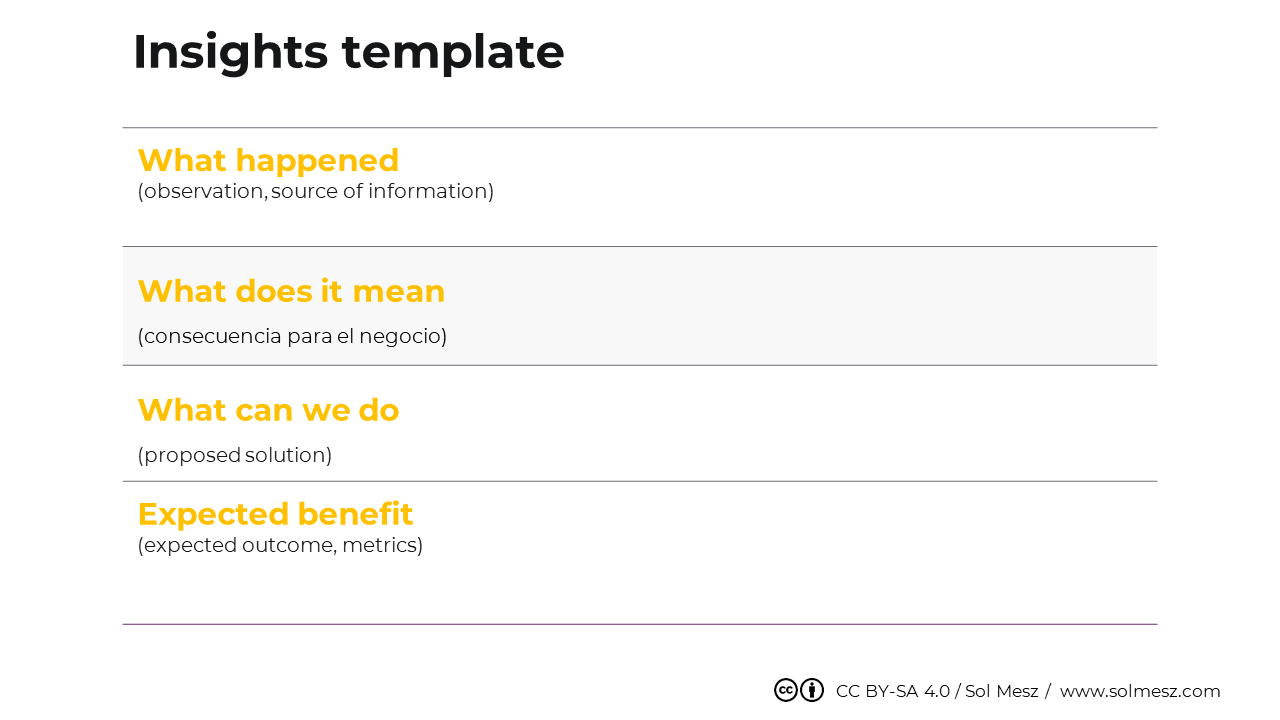Insights template, turn insights into value for the product