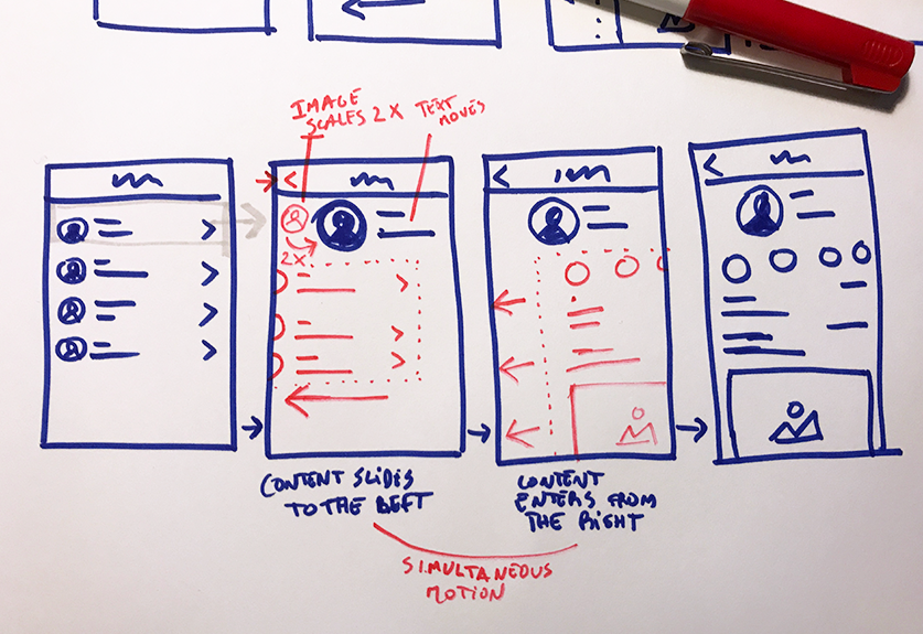 6 Animation Guidelines for UX Design - Prototypr