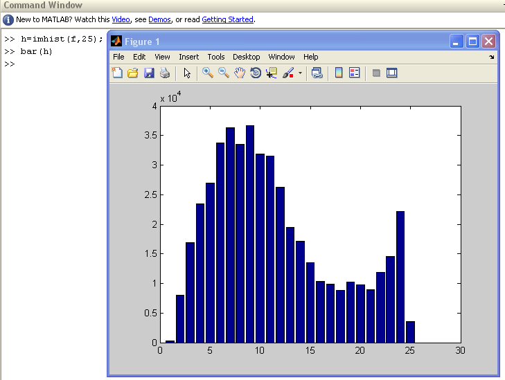 Image histograms with Matlab - The Data Experience - Medium
