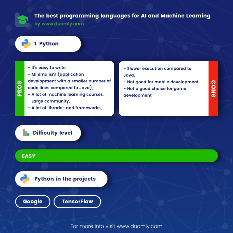 The best programming language for Artificial Intelligence and
