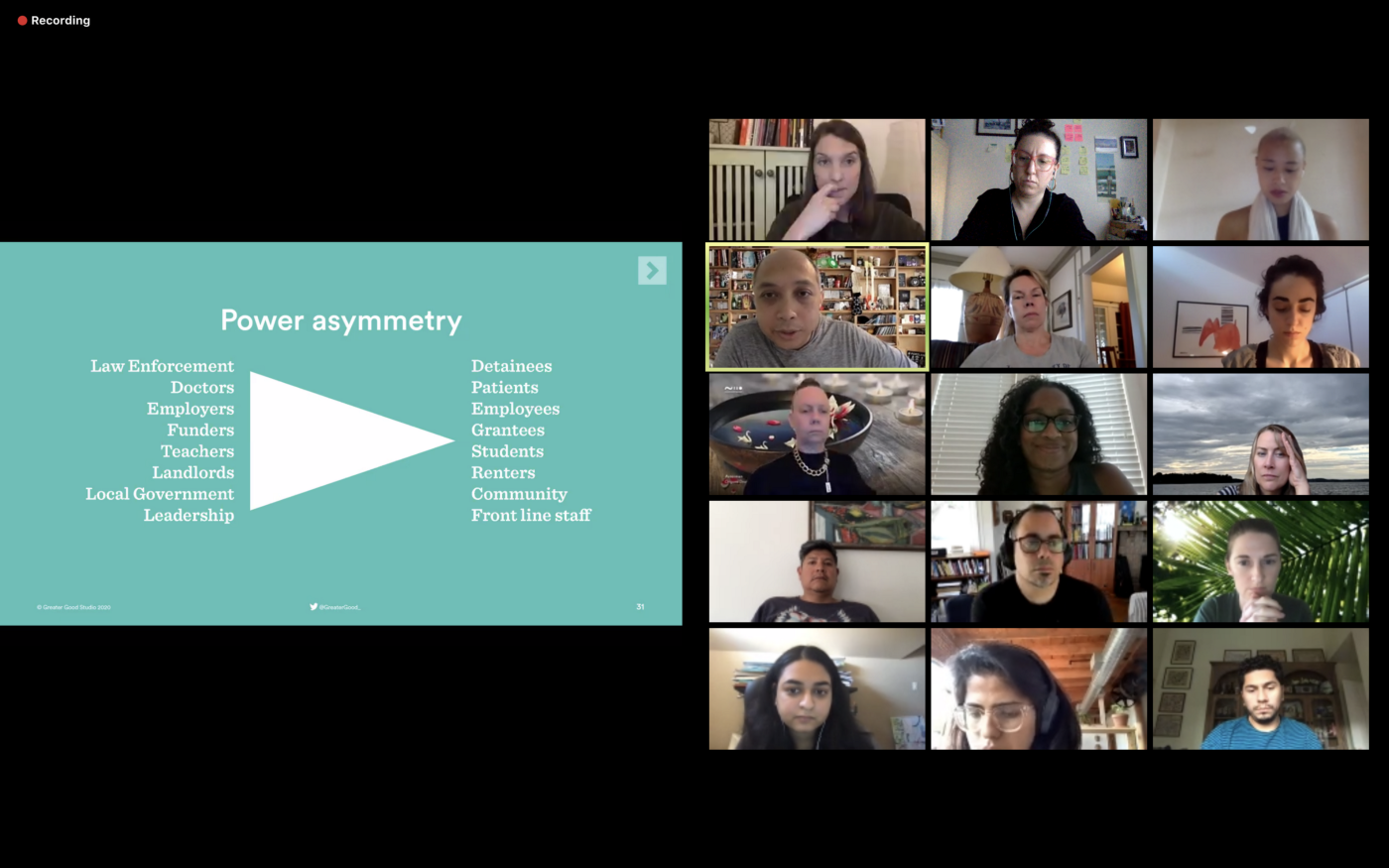Screenshot of Zoom presentation with a slide that lists out power asymmetries alongside a gallery view of participants